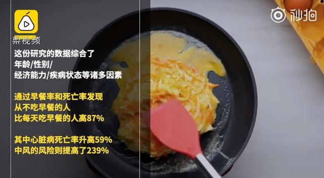 俩位工程院院士提示:那样吃早饭,能够 保护心脏,避免心脑血管病恶性事件