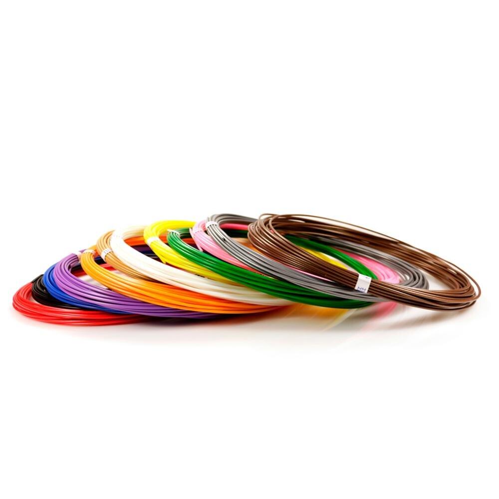 A Set Of Plastic UNID For 3D Handles: Abs-12 (10 M Each. 12 Colors)