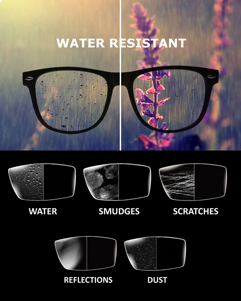 Anti-Water