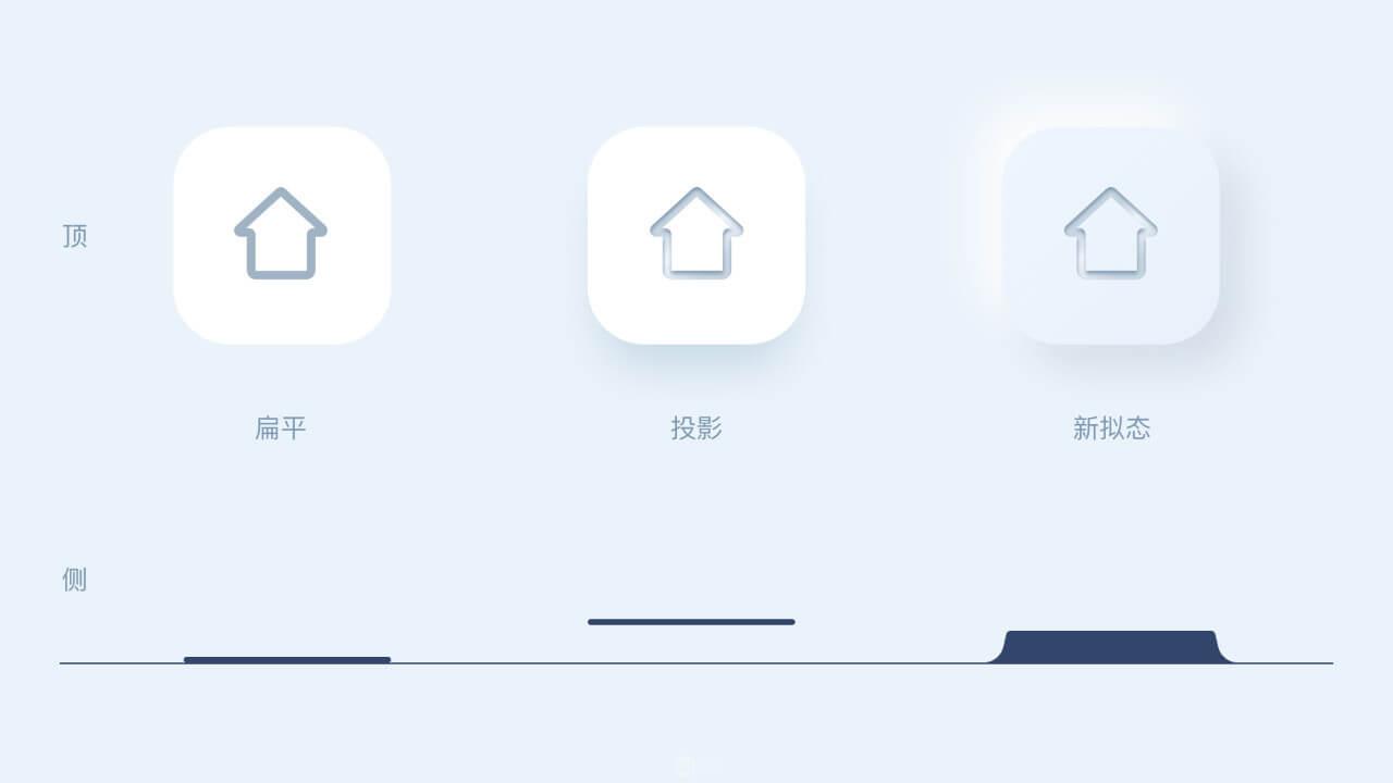 CSS 实现新拟态(Neumorphism) UI 风格