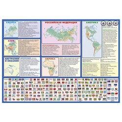 Карта мира политическая, ламинированная, планшетная