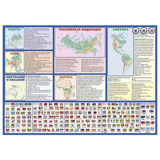 World Map Political, Laminated, Tablet