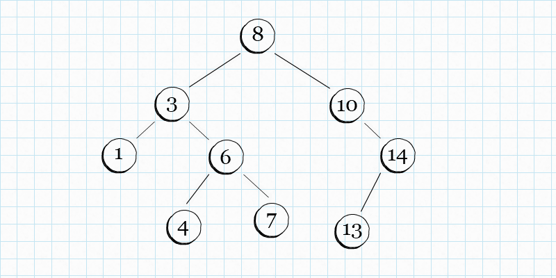 p000102_Binary-Search-Tree