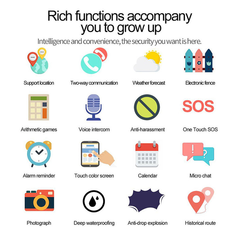 rich function
