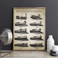 Vintage Railroad Wall Art Picture Canvas Painting American Steam Locomotive Evolution Poster Retro Railway Prints Home Decor(China)