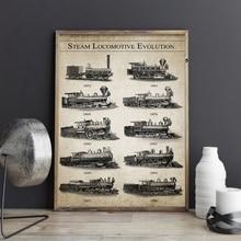 Arte de la pared del ferrocarril Vintage cuadro lienzo pintura de la evolución de la locomotora de vapor americano cartel Retro impresiones del ferrocarril decoración del hogar