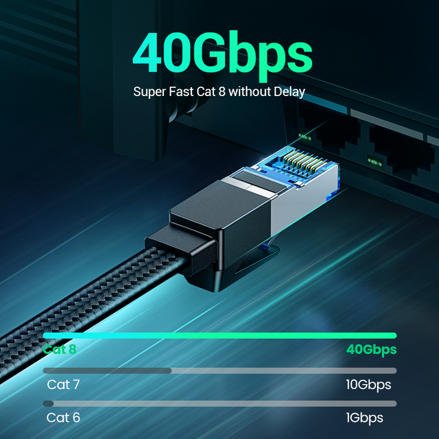 UGREEN Ethernet Cable CAT8 40Gbps 2000MHz CAT 8 Networking Cotton Braided Internet Lan Cord for Laptops PS 4 Router RJ45 Cable 2