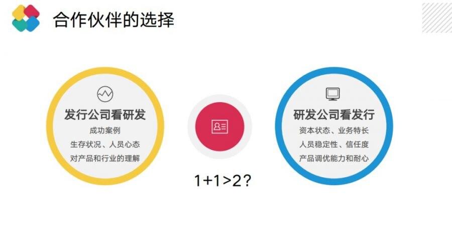 5年研发累计流水超30亿 乐谷游戏邓定坤:放置类游戏立项思路思考插图(5)