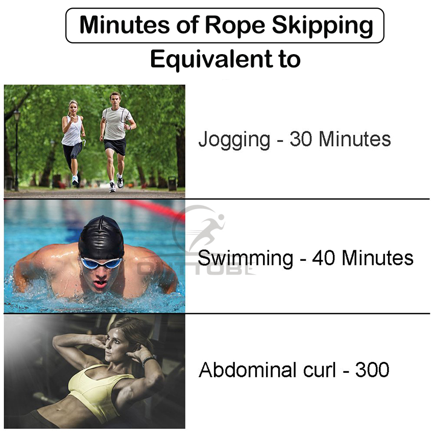 Outtobe Smart Jump Rope Fitness Sport Skipping Ropes with Anti Slip Hand Grip with Anti Slip