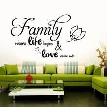Наклейка на стену «Семья где жизнь начнет»