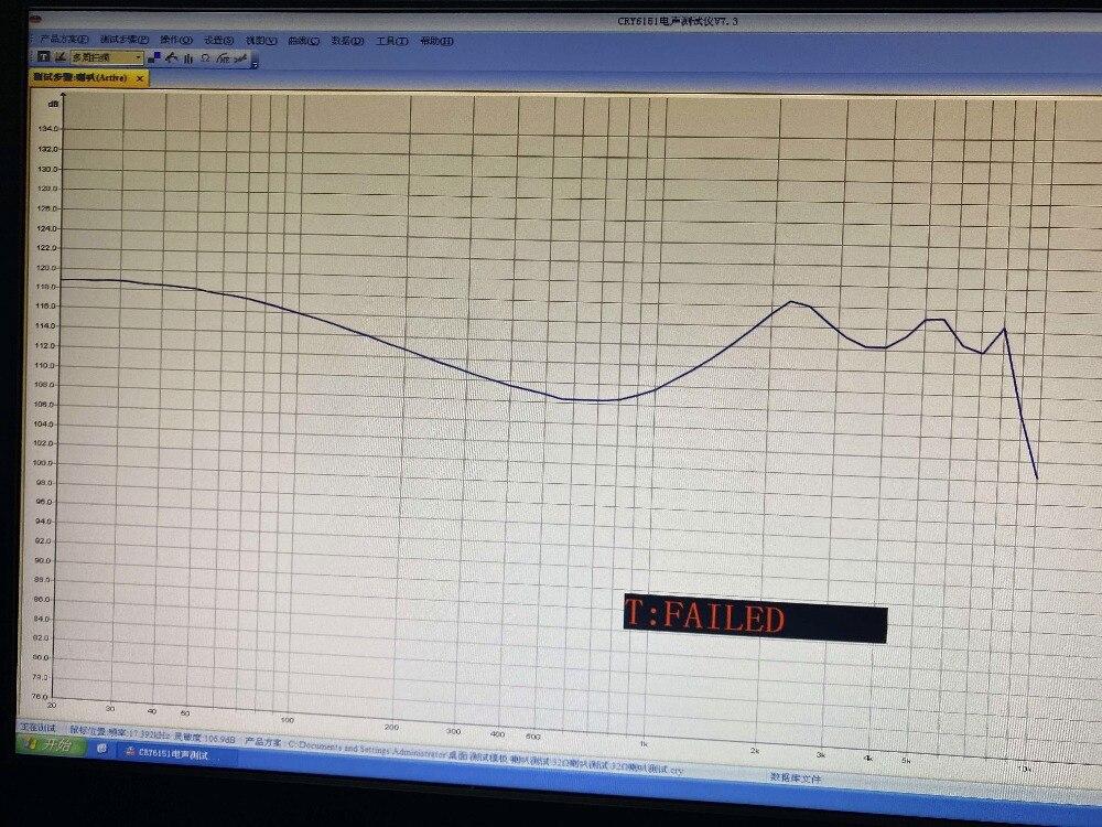 bl05s曲线