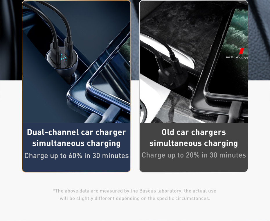 Baseus Particular Digital Display QC+PPS Dual Quick Charger Car Charger 65W 9