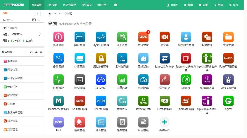 羊毛党之家 AppNode:Linux下,可视化WEB管理面板,可一键安装Nginx、PHP、Mysql等