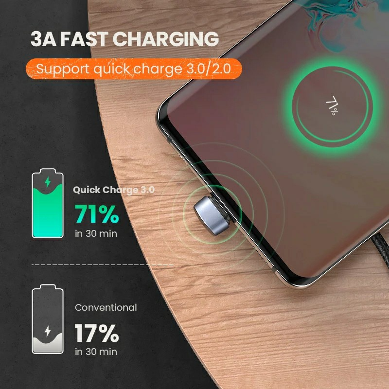 SUPTEC 2M USB Type C Cable Fast Charge Wire Cord For Samsung S9 S8 Xiaomi Redmi Note 7 Oneplus 7 Pro Mobile Phone USB C Charger|Mobile Phone Cables| |  - AliExpress