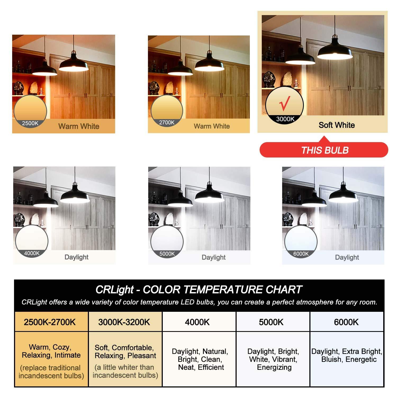 Светодиодный лампы 3200K мягкий белый, 700LM 70 ватт эквивалент E26 Средний База, Винтаж ST64 прозрачный Стекло Светодиодный лампочки накаливания, уп... - 5