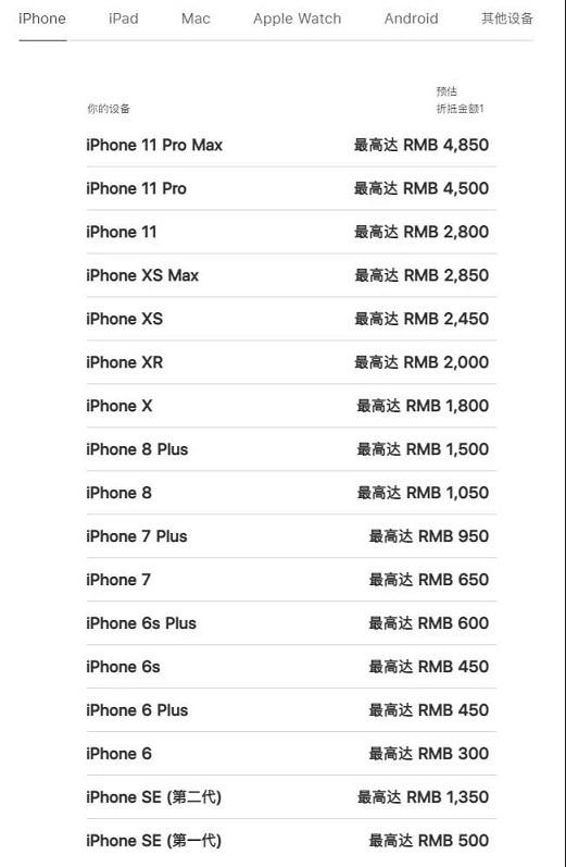 iPhone 11全系列涨价 第2张