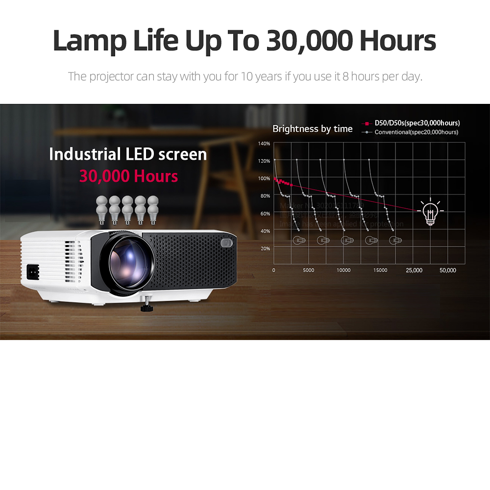 lowest price AUN MINI LED Projector D50 sSupport 4K  X96Q  Full HD 1080p Home Theater3D Video ProjectorPortable LED Projector for Outdoor