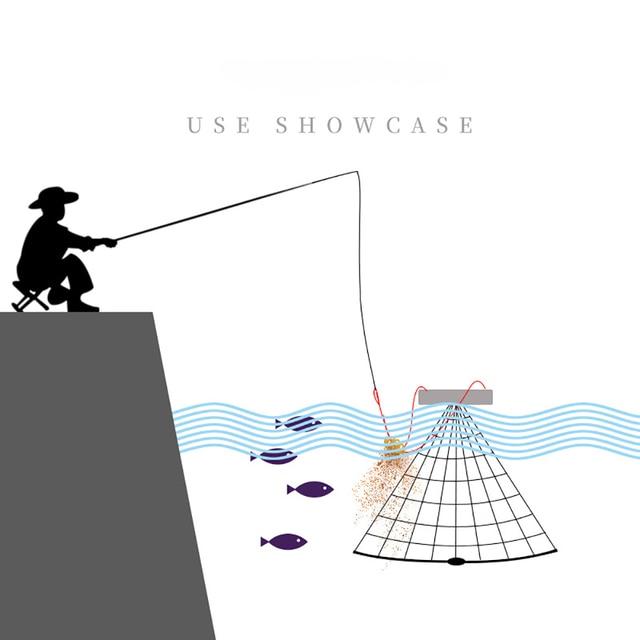 Фото портативная рыболовная сеть ловушка клетка литая ловца рыбы цена