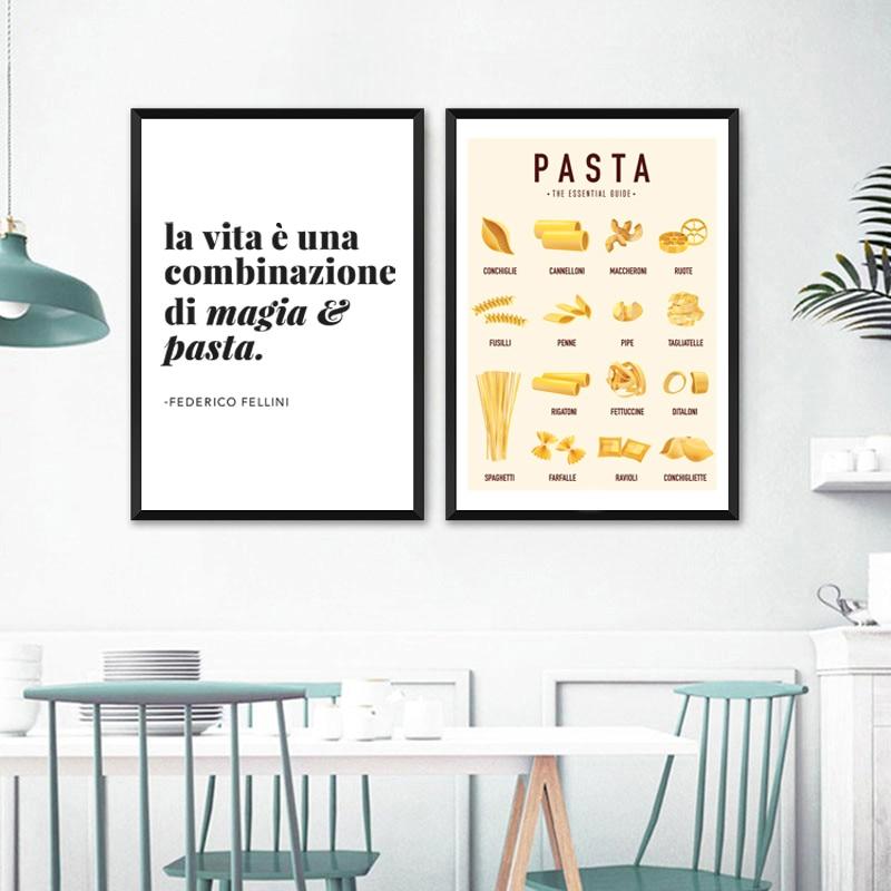 Постер для макаронных изделий, Картина на холсте, Настенный декор для кухни, типы итальянских равиоли-спагетти, художественные принты, наст...