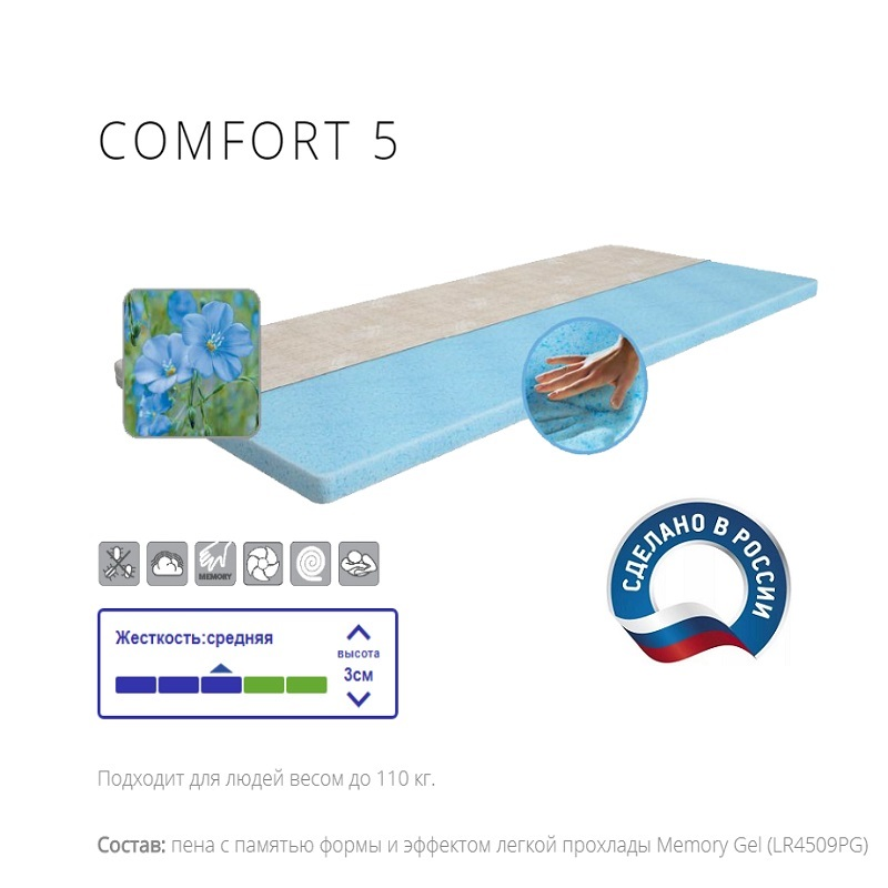 Mattress диванный-Topper IQ Sleep COMFORT5, Height = 3 Cm. Delicatex For Bedroom For Living Room, On The Bed Sofa