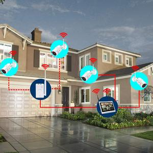 Image 5 - ANRAN Universale IPC Router/Ripetitore Estendere WiFi Gamma per la Casa Sistema di Telecamere di Sicurezza Wireless (1 pcs)