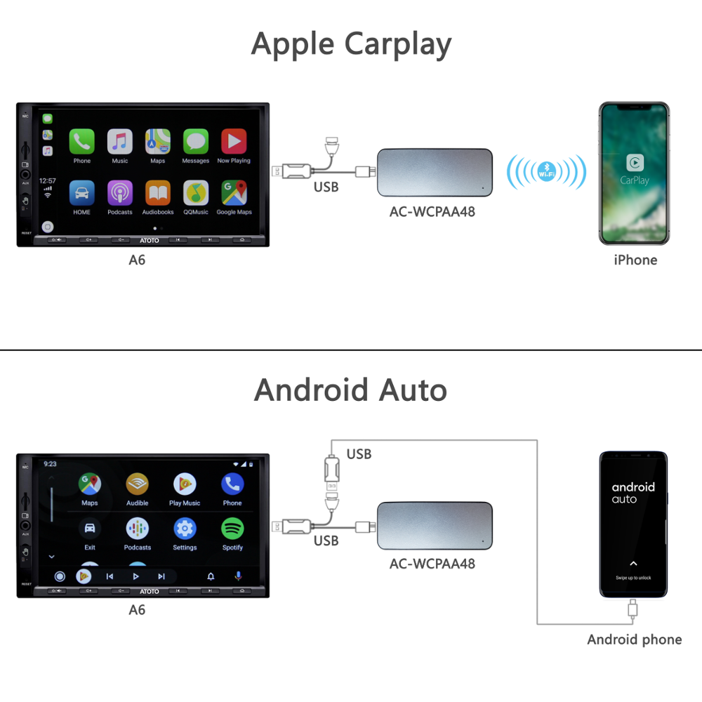 ATOTO AC-WCPAA48 Wireless CarPlay /&Wired Android Auto Adapter Put CarPlay /& Android Auto in an Adapter Let Your iPhone or Android Phone Work with ATOTO A6 Android car Stereo