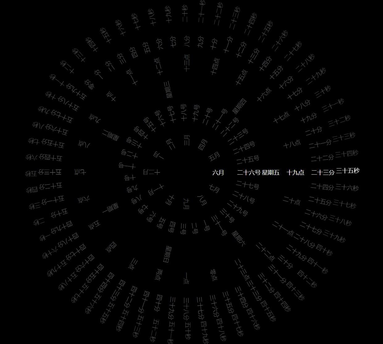 360°动态罗盘时钟显示源码