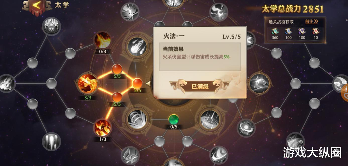 《少年三国志:零》之白嫖党七日玩法指导插图