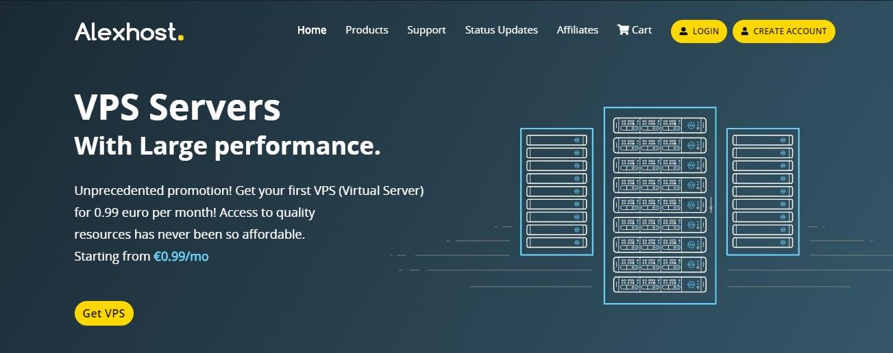 AlexHost 年付13美元/KVM VDS/1.5GB内存/10G SSD/100M不限量测评