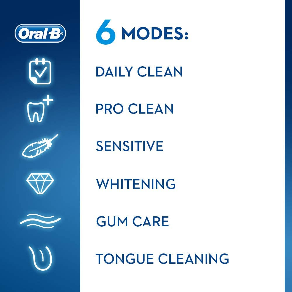 Oral-B Genius 9000 Black Electric Toothbrush Rechargeable Braun Sensitive Cleaning Men Kids Women Oral B Pressure Sensor