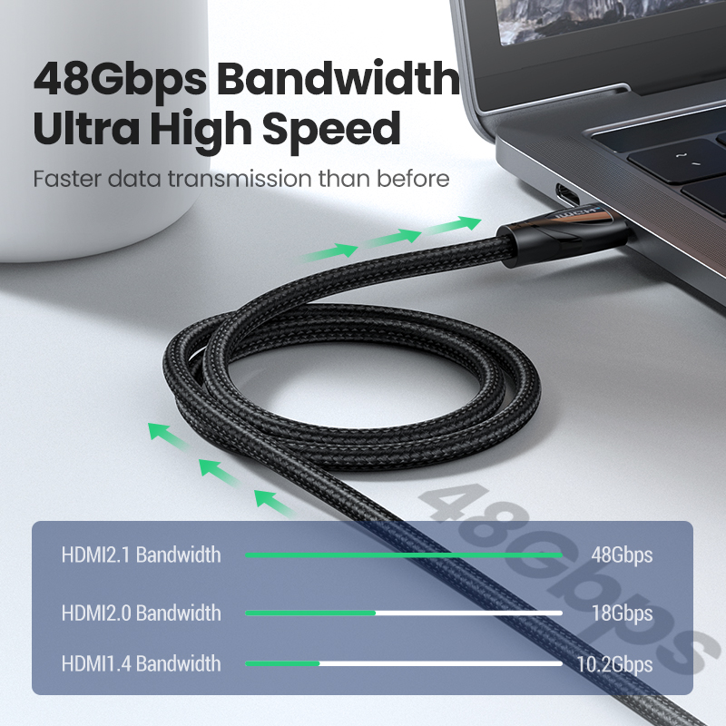 cheapest Ugreen HDMI Cable HDMI 2 1 Cable 8K 60Hz 4K 120Hz Ultra High-Speed 48Gbps for Apple TV PS4 8K TV Digital Cables HDR10  HDMI 2 1