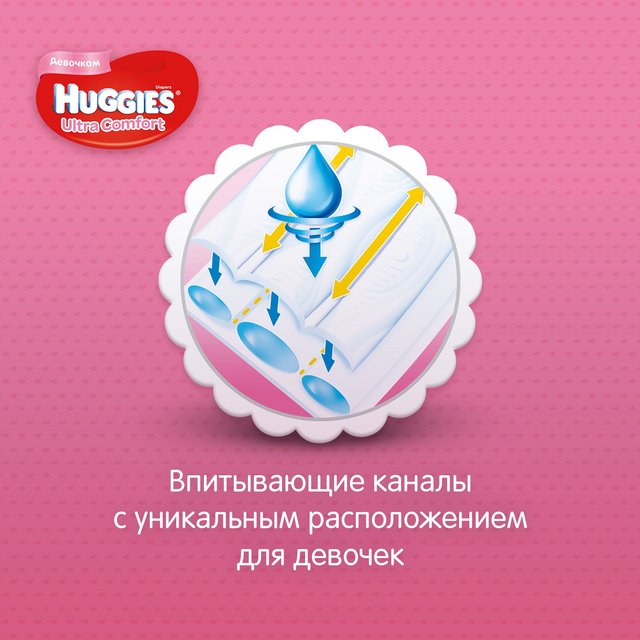 Couches Huggies Ultra confort pour filles 3 5-9 kg 21 pièces