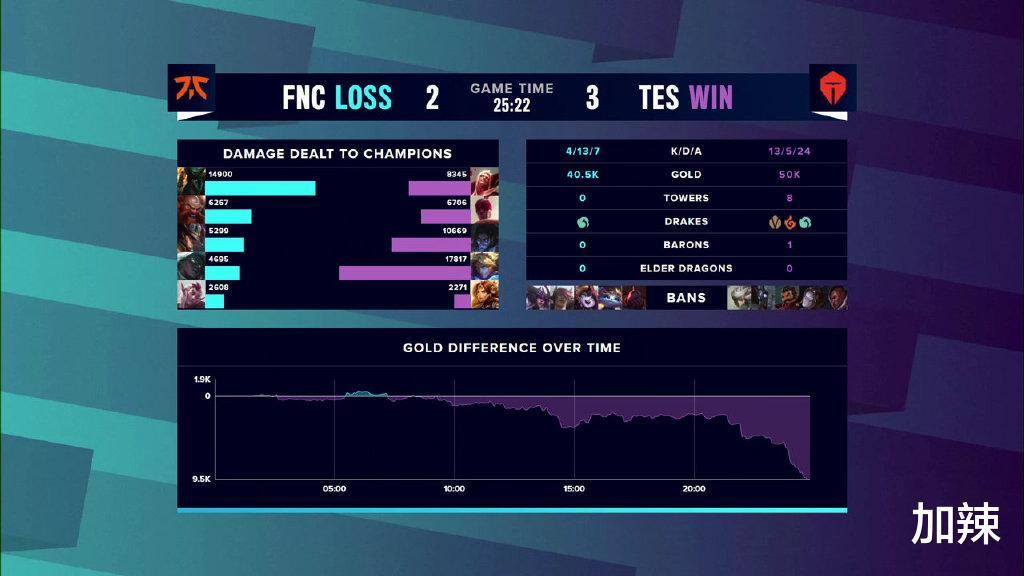 TES惊险晋级,赛后采访Karsa再次提起RNG,网友:他还是忘不了RNG插图(2)