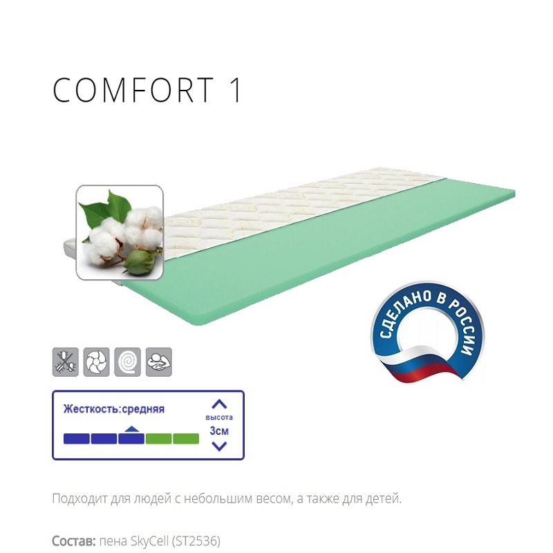 Mattress диванный On Bed IQ Sleep Comfort1, Height = 3 Cm... Delicatex For Bedroom For Living Room, On The Bed Sofa