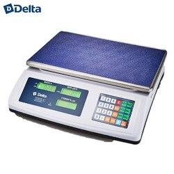 Инструменты для измерения и анализа Delta