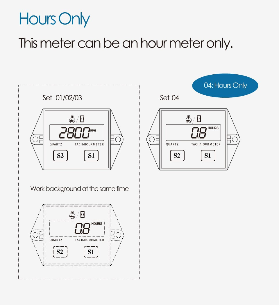 Resettable Hour Meter with Tachometer