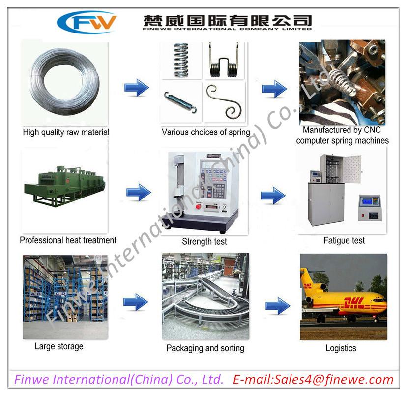 Factory flow