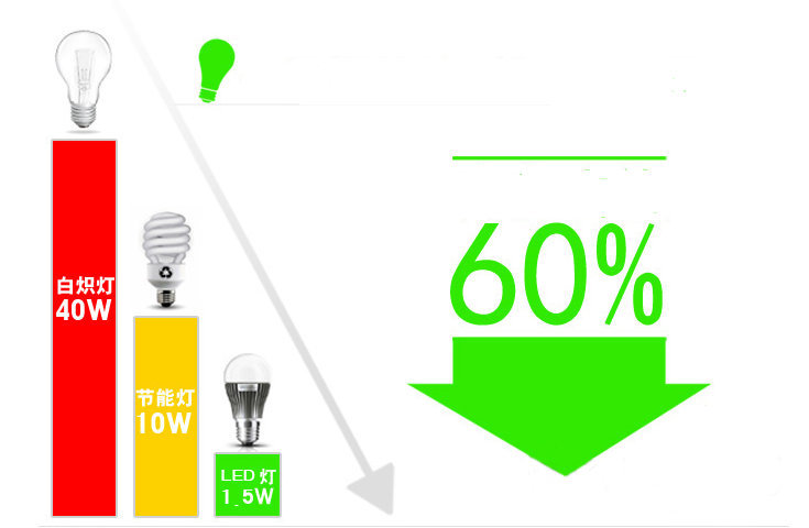 20 pc lote downlights economia de energia