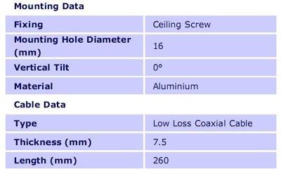 Superbat 824-960 МГц/1710-2500 МГц GSM/GPRS/EDGE/UMTS/HSPA/CDMA/3g Omni потолочная антенна 3dBi усилитель воздушного сигнала 100 Вт