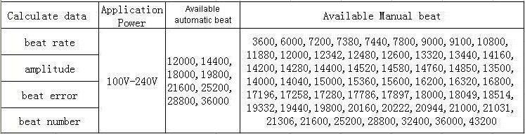 No.1000 relógio mecânico máquina de sincronismo multifunções timegrapher no.1000