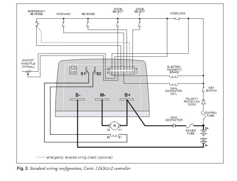 DIAGRAM] Curtis 1510 Controller Wiring Diagram FULL Version HD Quality Wiring  Diagram - LINKINGDIAGRAMS.MONTENEROWEB.ITmonteneroweb.it