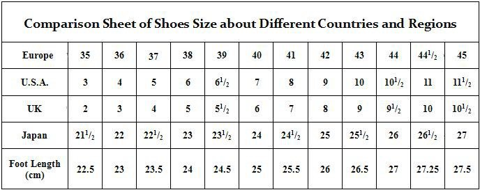 size chart shoes us to european: Size chart shoes us to european how to convert between european