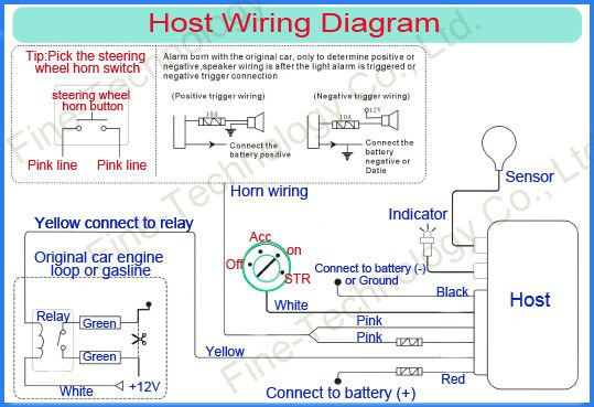 immobilizer wiring diagram   26 wiring diagram images