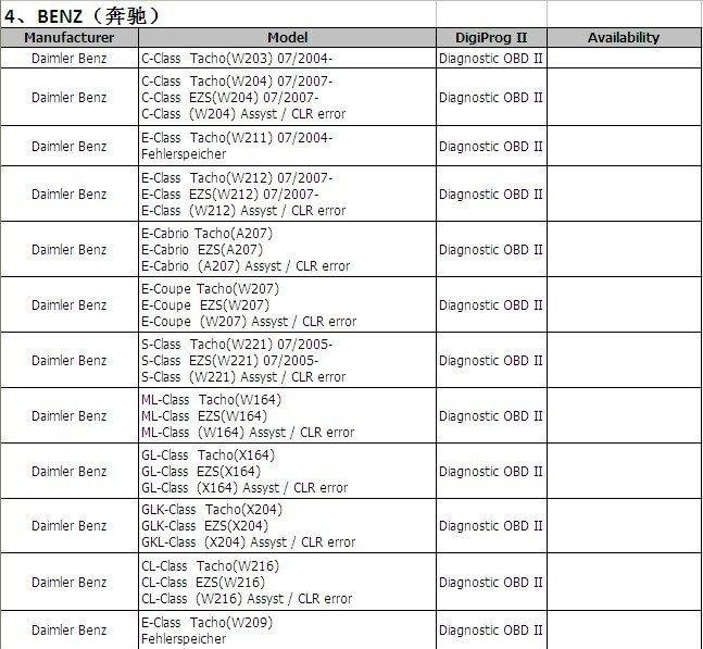 car list-2
