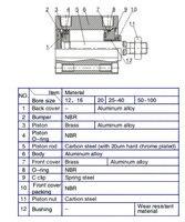 воздуха airtac тип цилиндра соу 32-20 компактный цилиндр двойного действия 32-20 мм принять обычаи