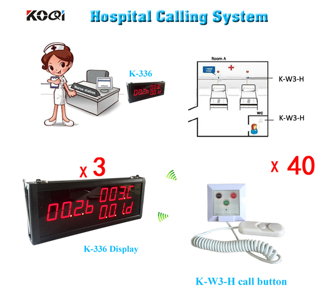 Medical alert wireless panic button for hospital management system medical alert wireless panic button for hospital management system emergency call ccuart Images