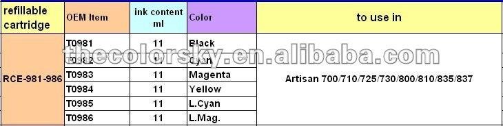 RCE-981-986) многоразовый чернильный картридж для Epson T0981-T0986 98 ремесленника 700 710 725 730 800 810 835 837