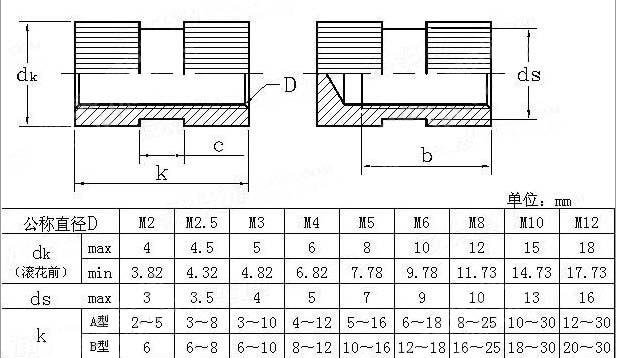 Wkooa M2.5 x 3,5x8 вставки круглые гайки латунь Rohs пройти 1000 штук
