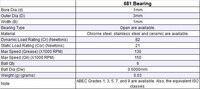 10 шт. миниатюрный подшипник l415zz, ax1.5zz, w68/1.5 зза, 68/1. 5-2z паза, ulz154, 681xzz 1.5 х 4 х 2 мм