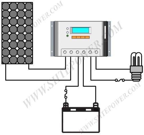 Солнечный регулятор 60A 12 V/24 V/48 V автоматическая работа, от производителя(Сертификация CE& по ограничению на использование опасных материалов в производстве электрического и электронного оборудования, утвержденный